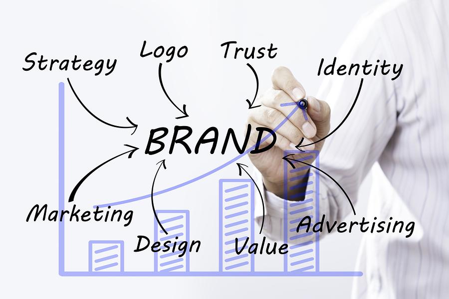 Businessman hand drawing Brand Marketing Concept. logo